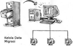Ilustrasi Kelola Data Migrasi