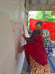 Peserta Pelatihan PAD di Desa Bringinan