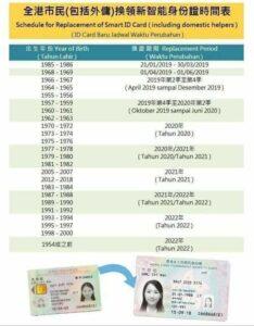 Jadwal Penggantian Hong Kong ID